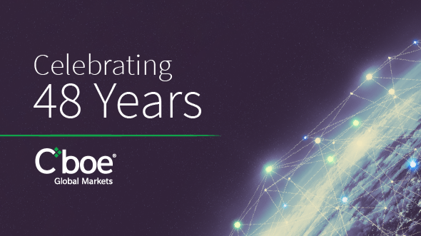 48 Years of Cboe: How Our People Define Us Thumbnail