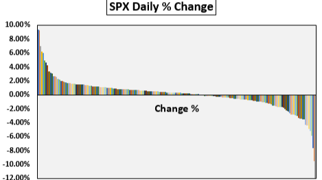 Inside Volatility Trading: So, Now What? Thumbnail