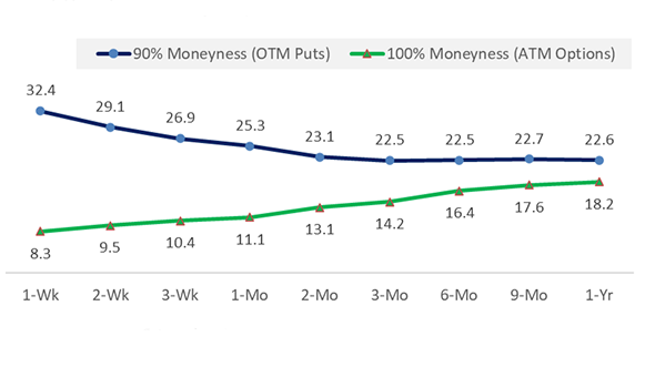 Discover the Benefits of Mini-SPX (XSP) Index Options Thumbnail